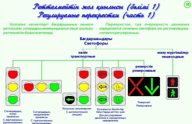 10. Регулируемые перекрестки - 1 часть-Реттелмейтін жол қиылысы бөлімі 1