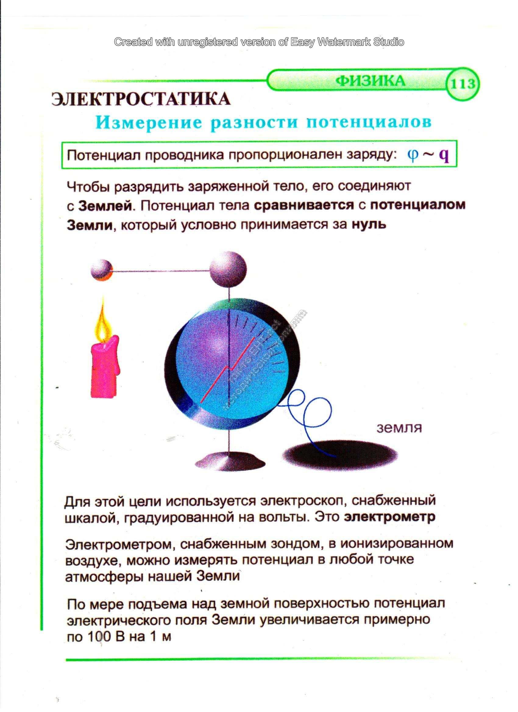 Измерение разности потенциалов