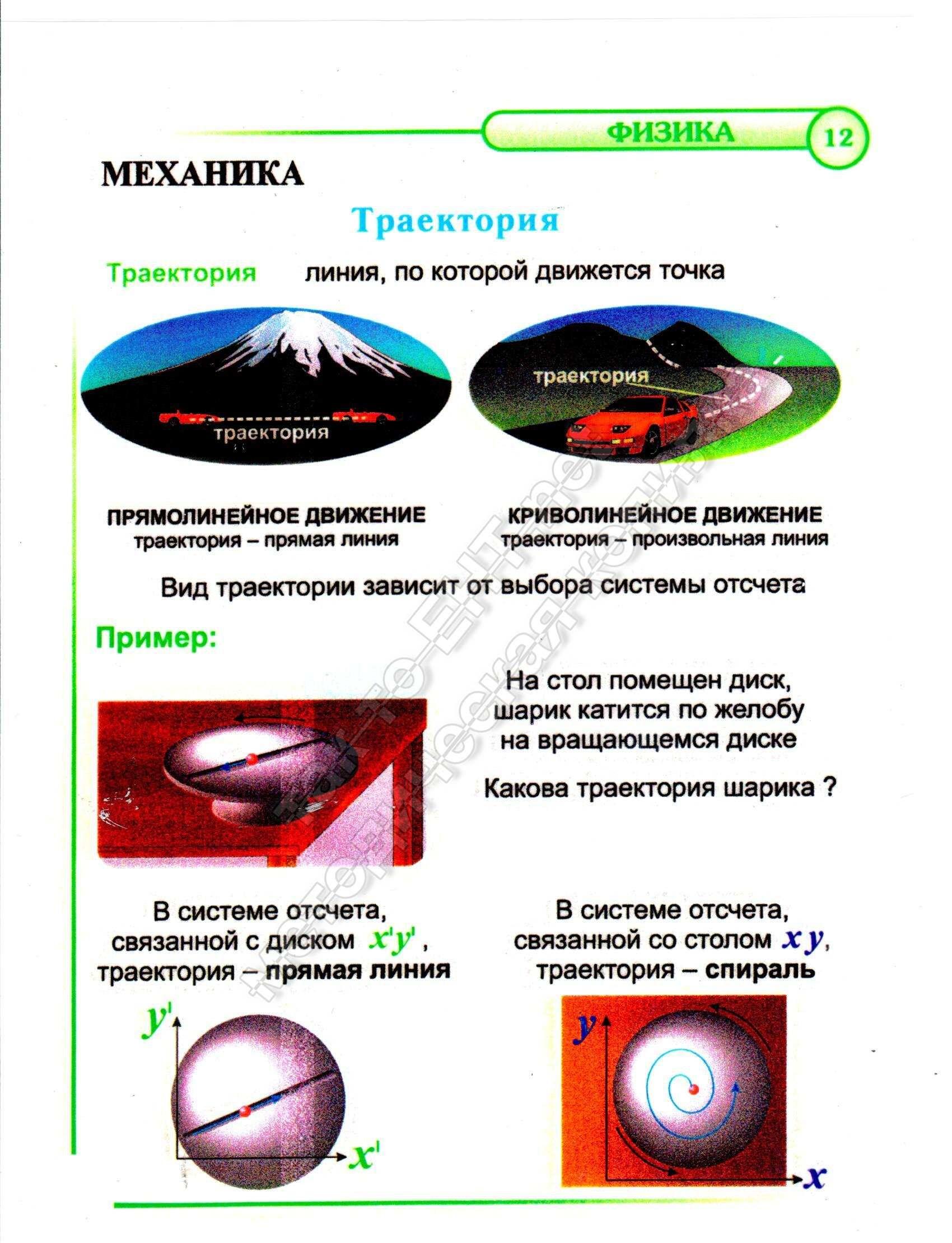 12 Траектория (механика)