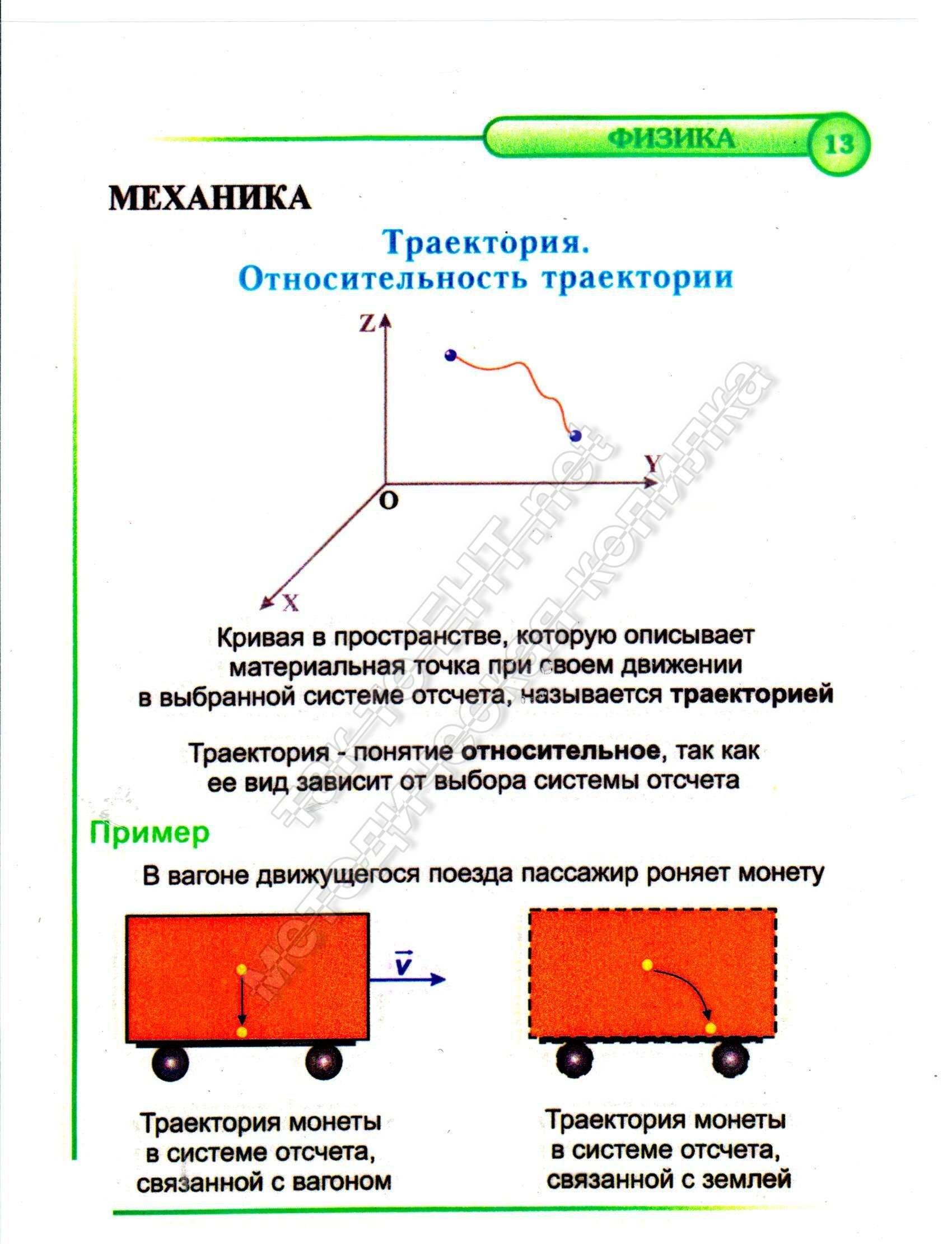 13 Траектория. Относительность траектории (механика)