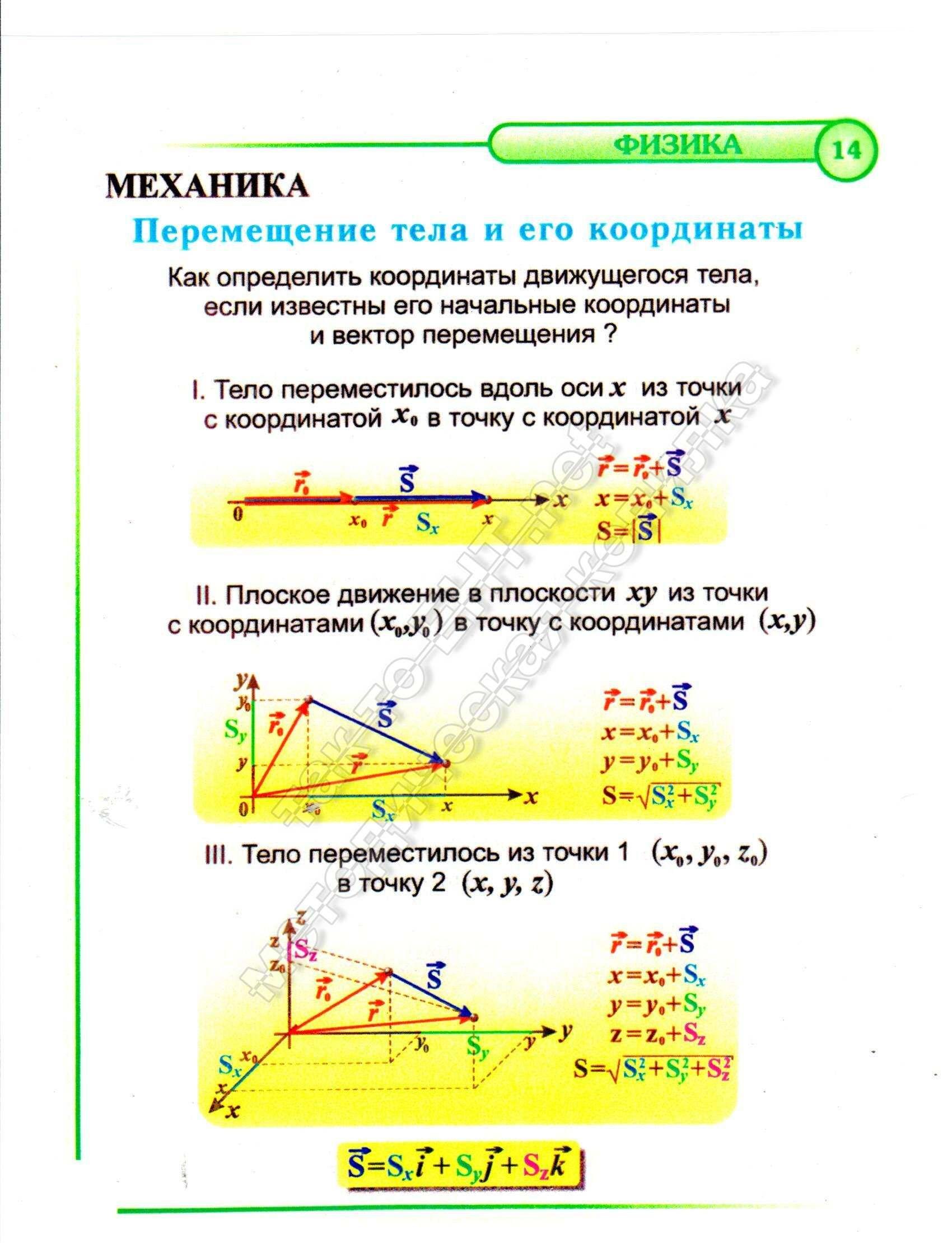 14 Перемещение тела и его координаты (механика)