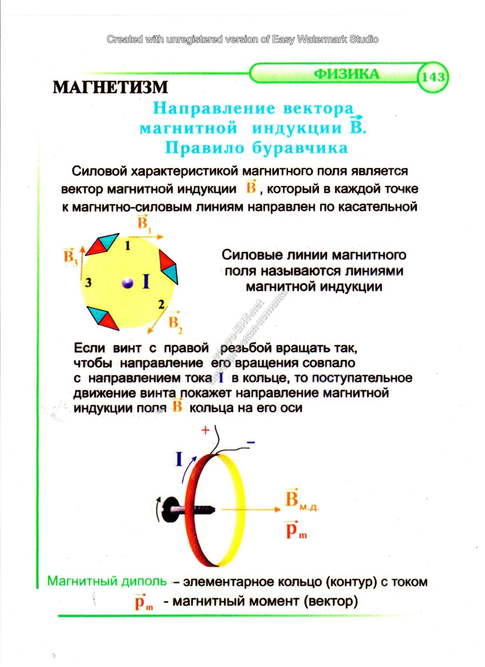 Направление вектора индукции В. Правило буравчика