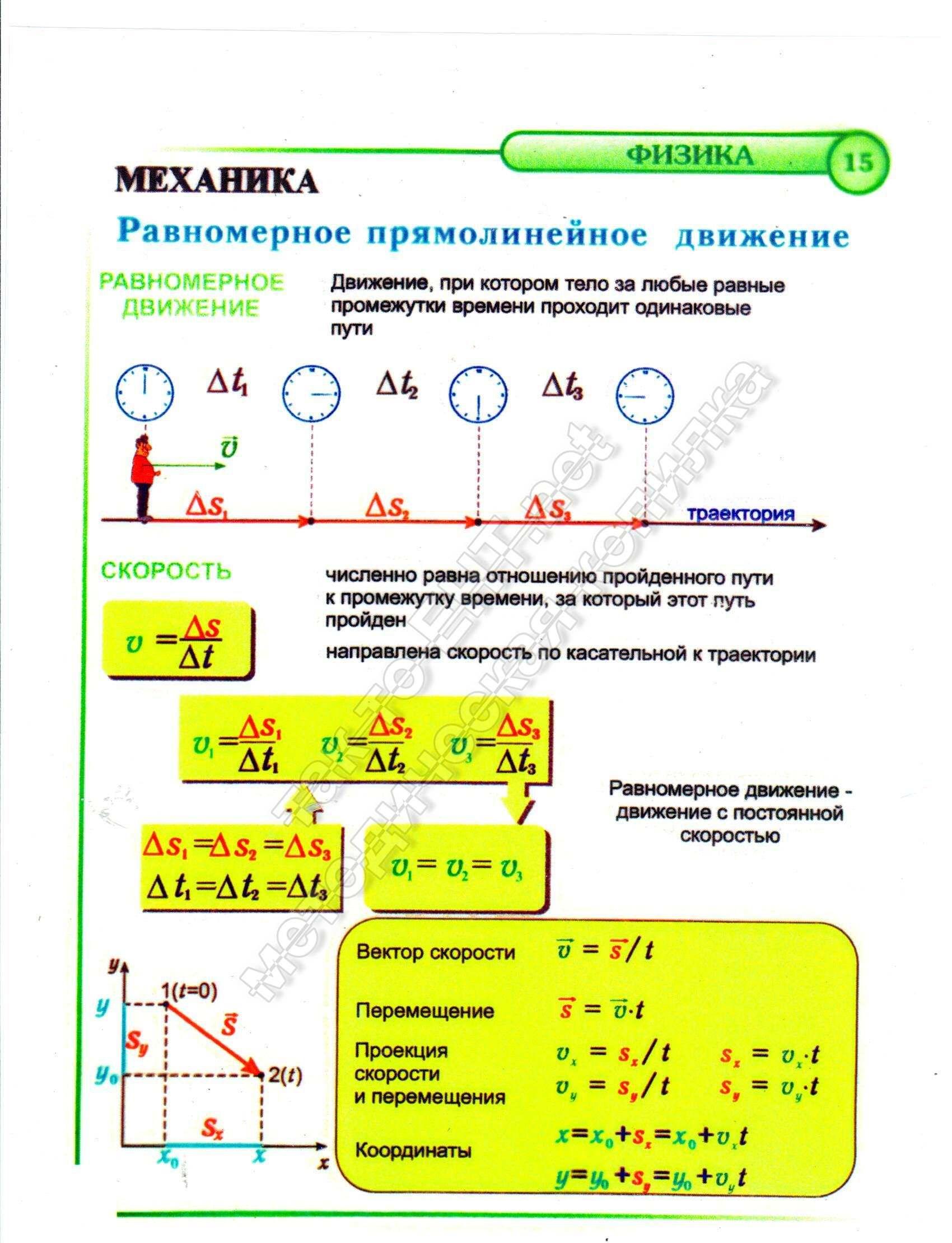 15 Равномерное прямолинейное движение (механика)