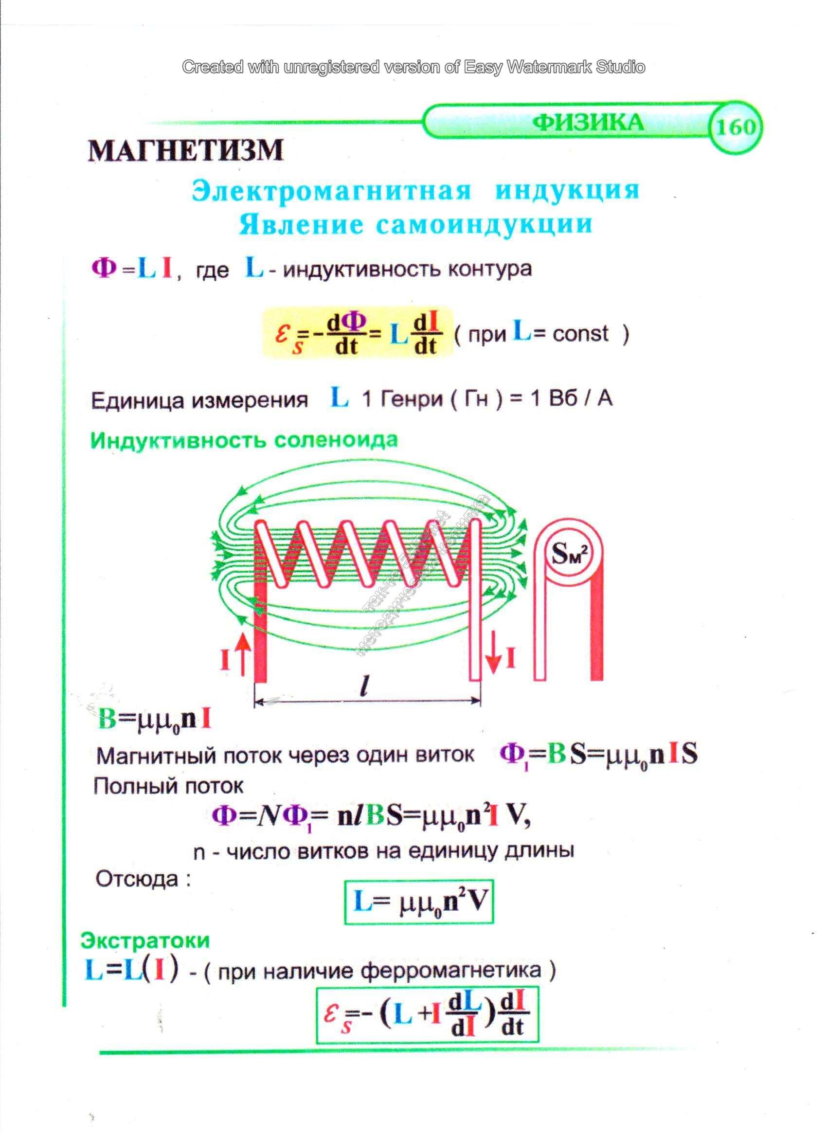 Электромагнитная индукция. Явление самоиндукции