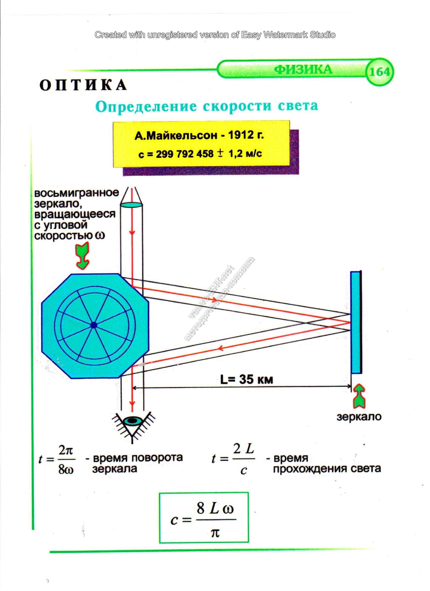 Определение скорости света
