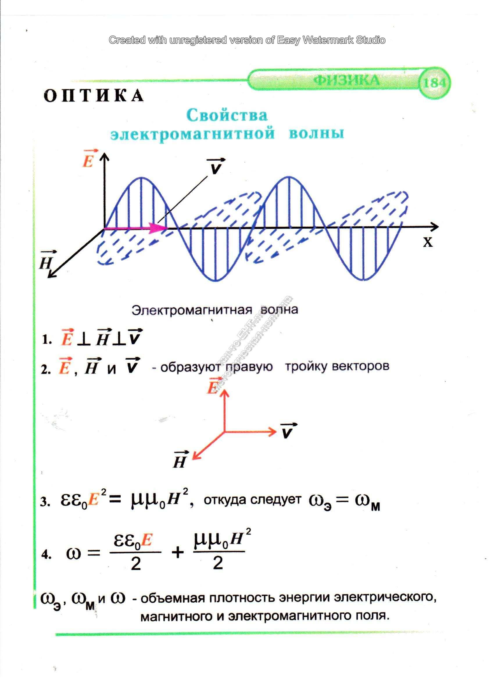 Свойства электромагнитной волны