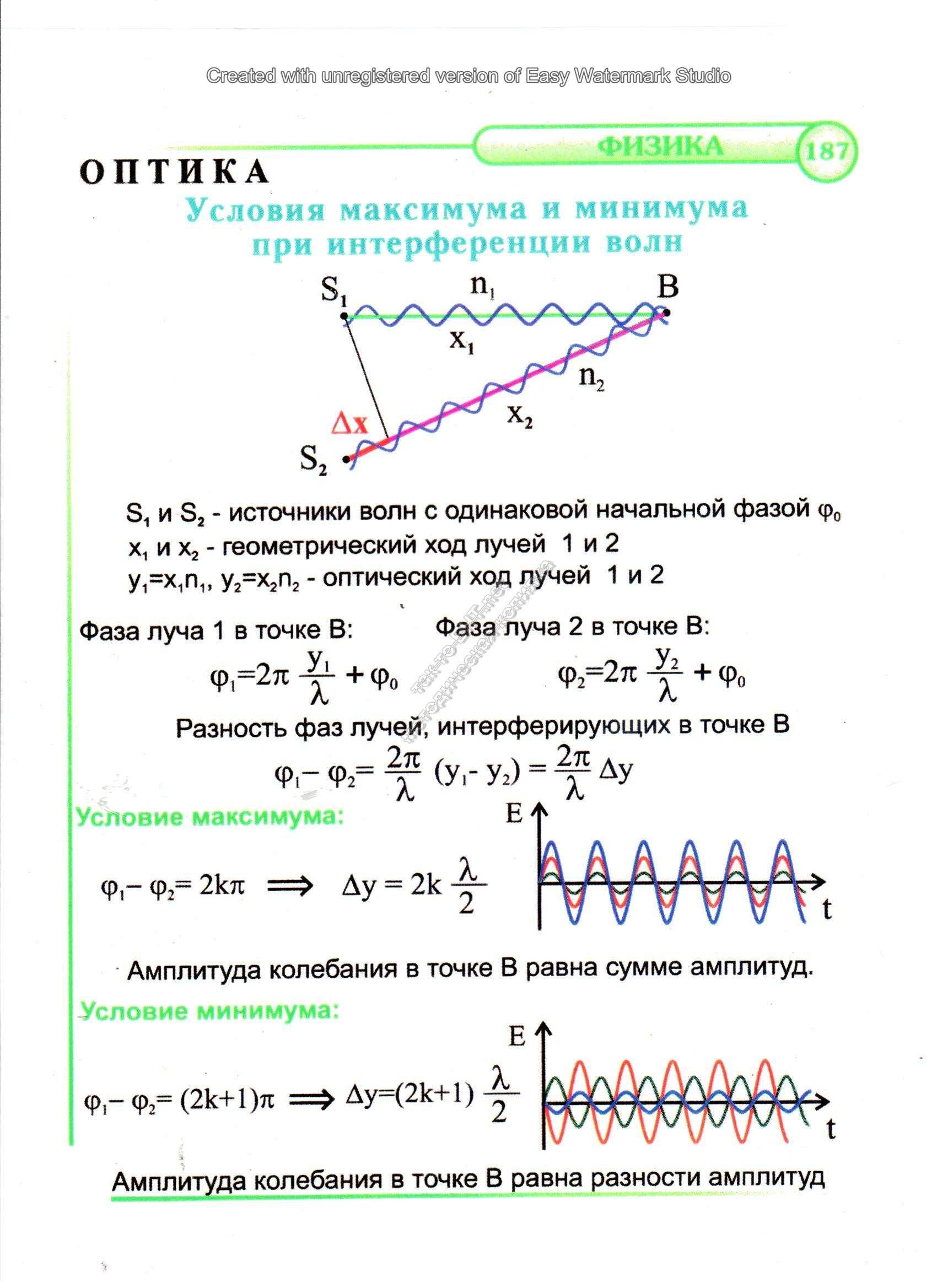 Условие максимума и минимума при интерференции волн
