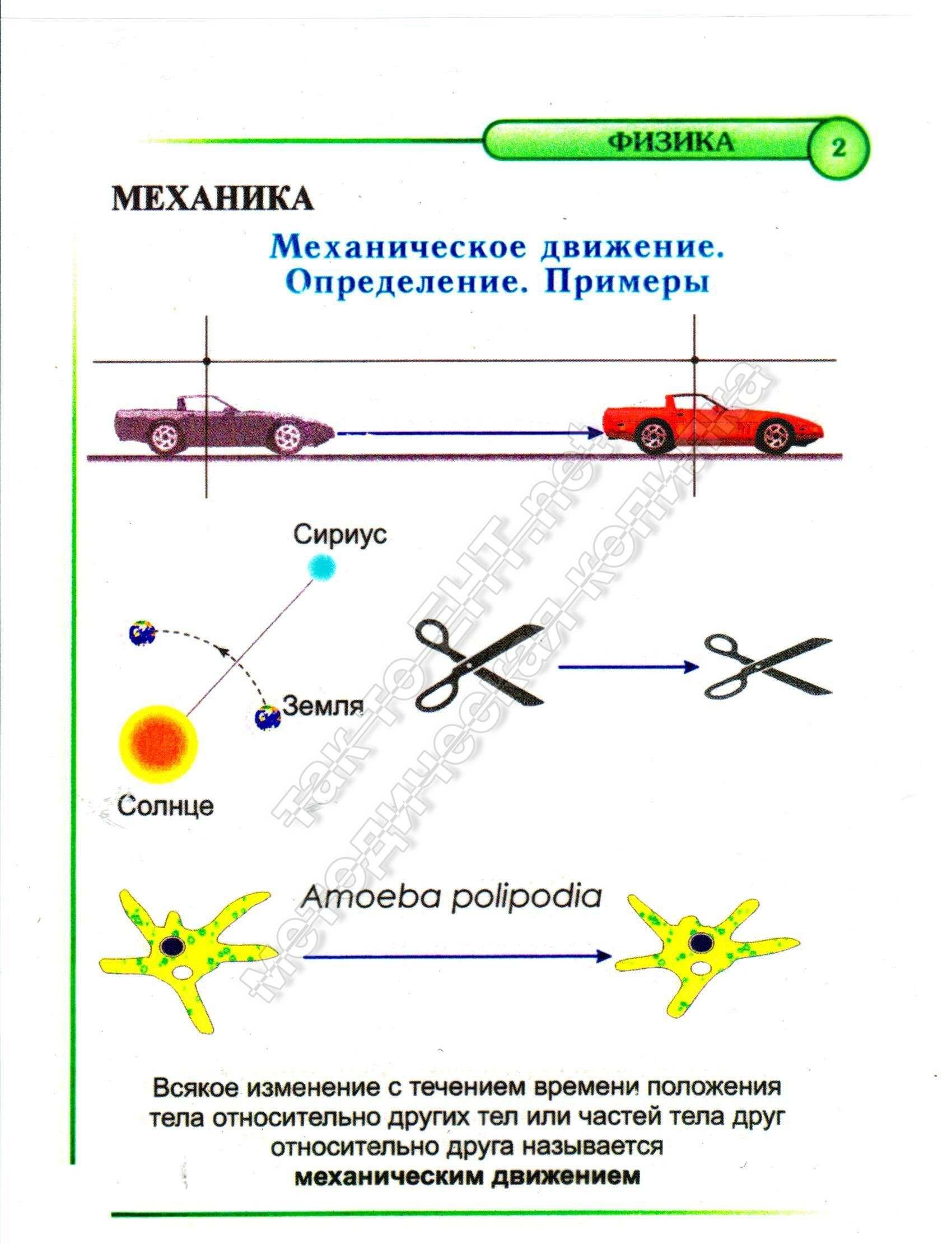 Механическое движение. Определение. Примеры (механика)