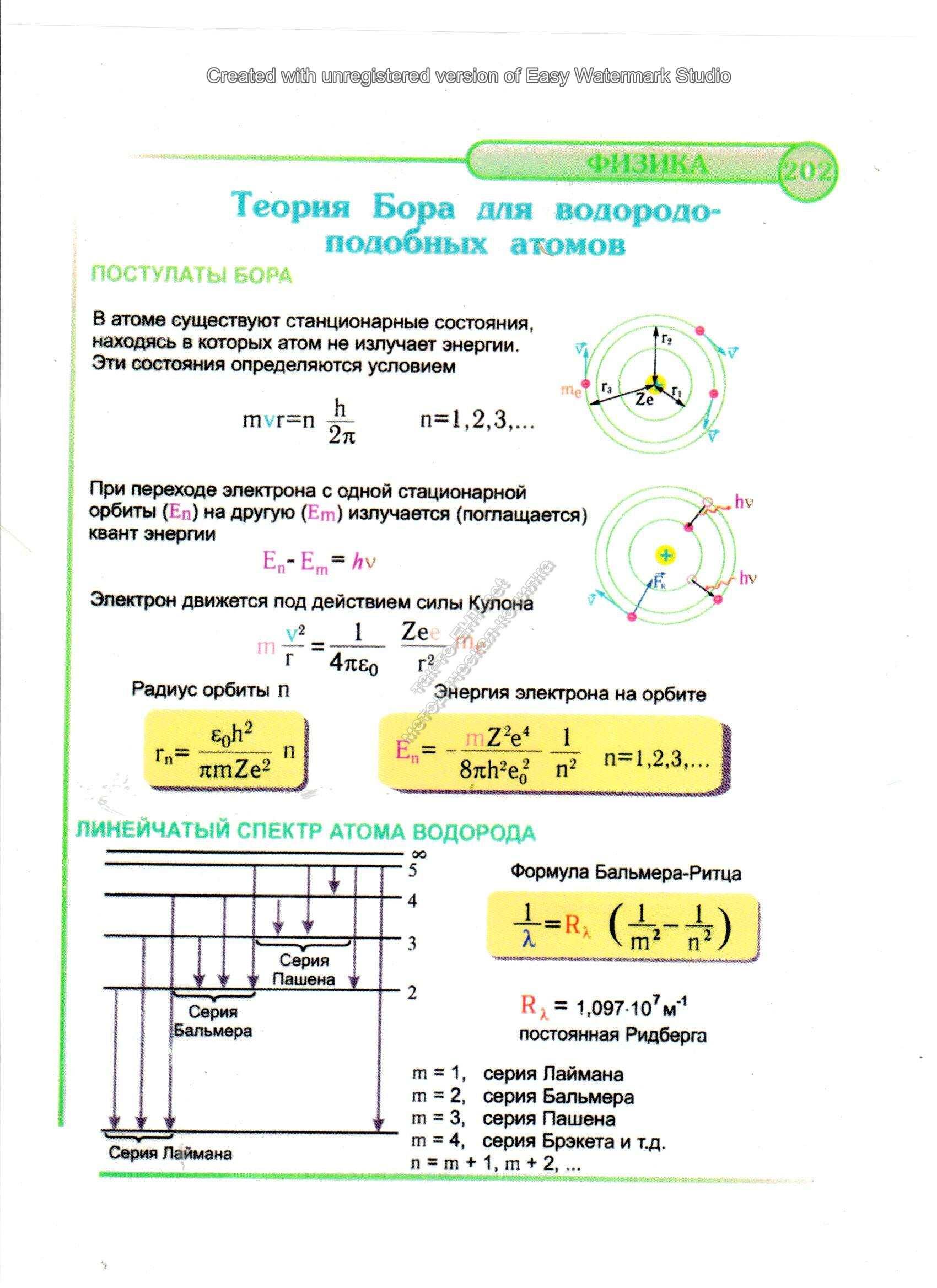 202 Теория Бора водородоподобных атомов