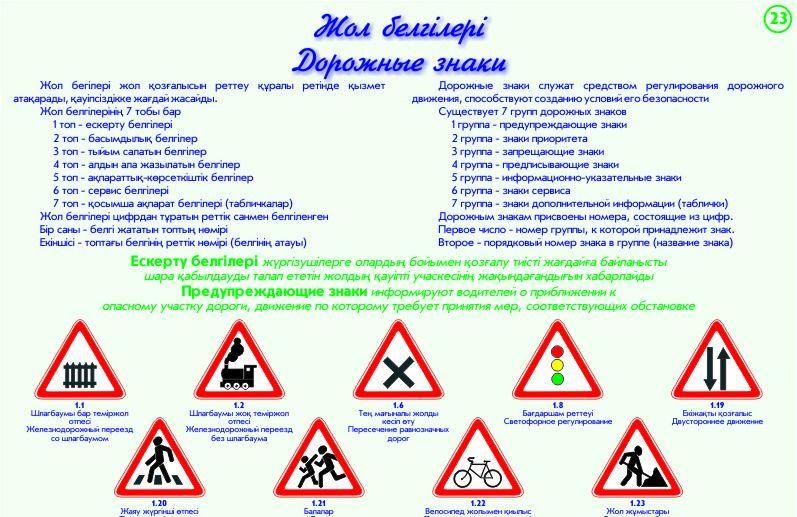 23. Дорожные знаки. Предупреждающие знаки- Жол белгілері
