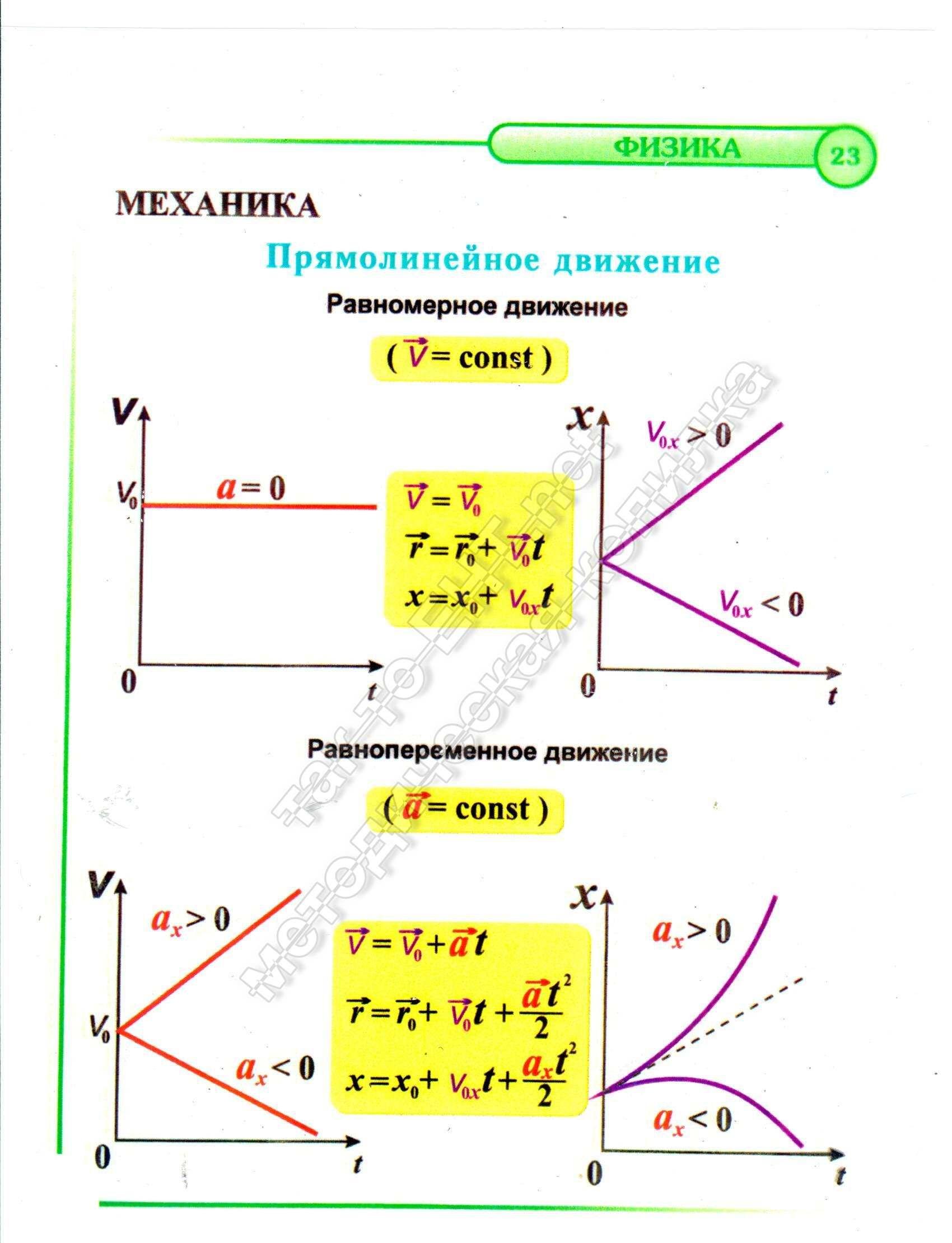 23 Прямолинейное движение (механика)