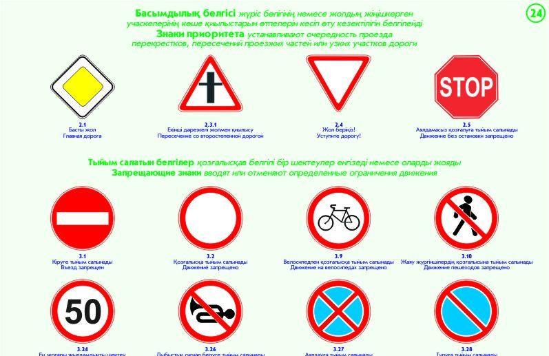 24. Дорожные знаки. Знаки приоритета. Запрещающие знаки-Басамдылық белгісі
