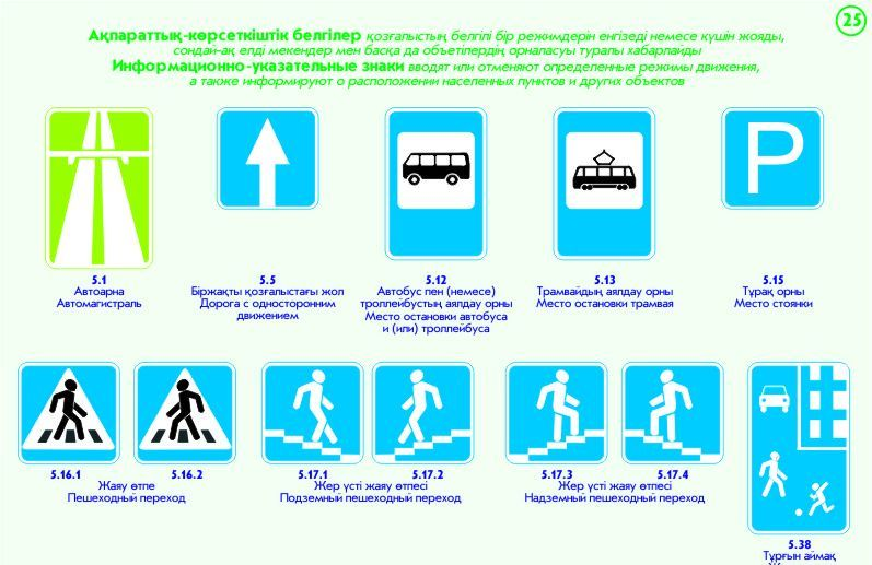 25. Дорожные знаки. Информационно-указательные знаки-Ақпараттық көрсеткіштік белгілер