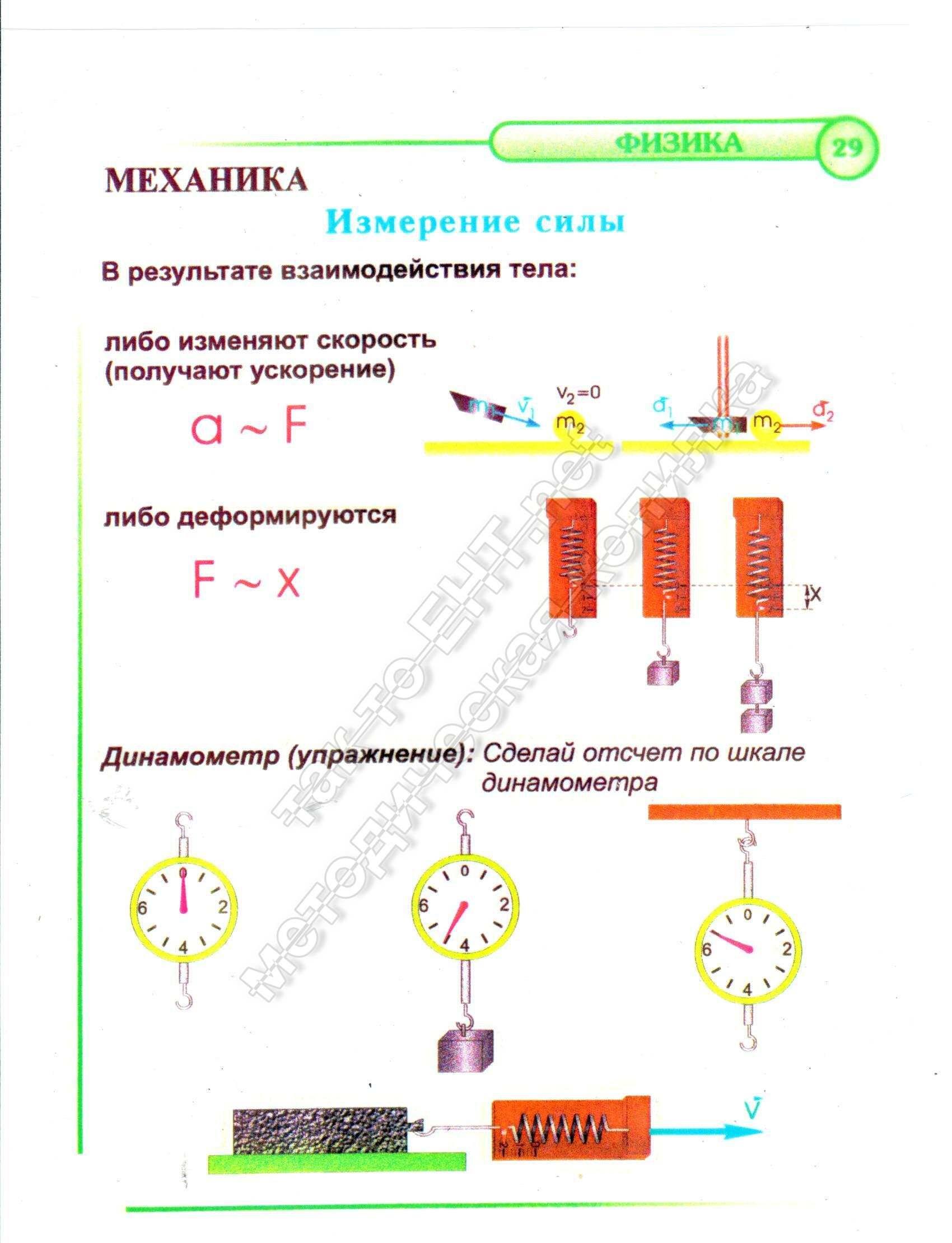Измерение силы (механика)