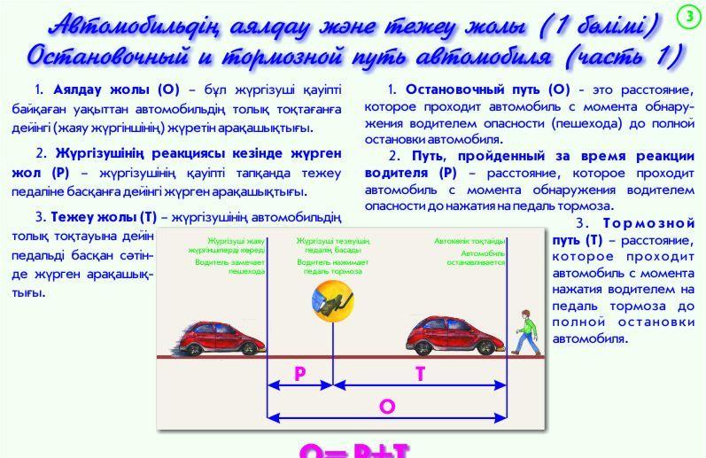 3. Остановочный и тормозной путь- 1 часть