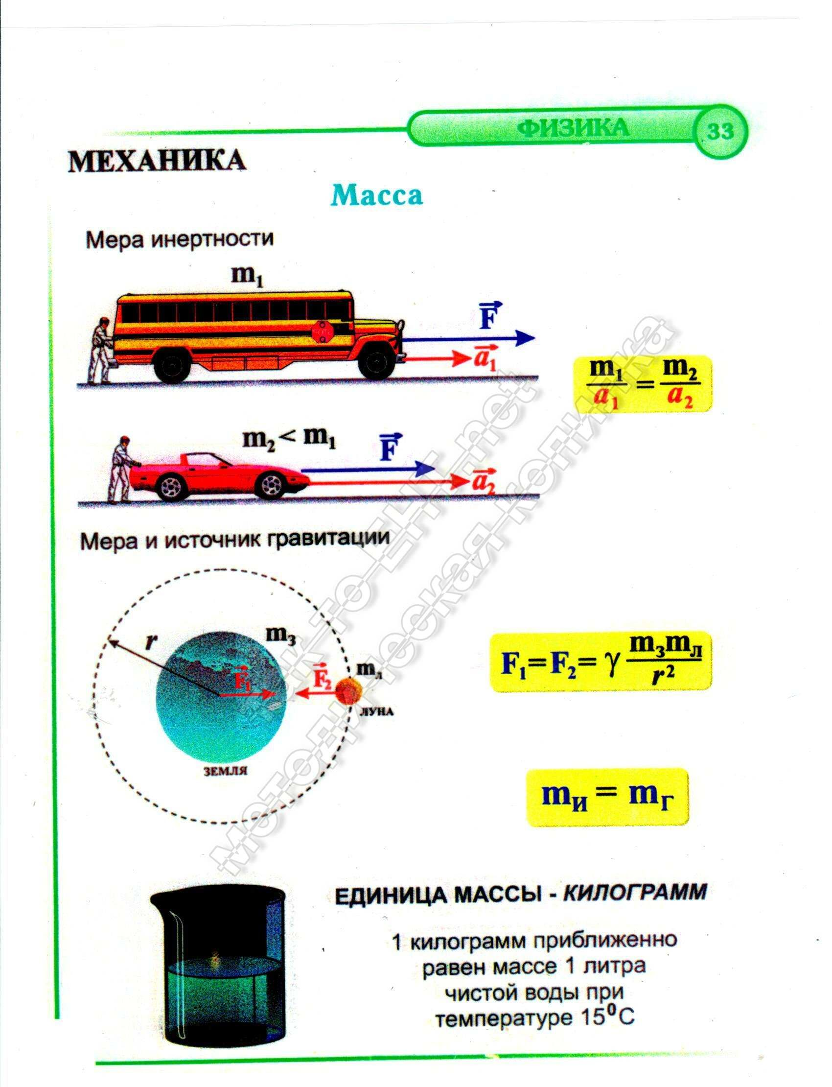 Масса (механика)