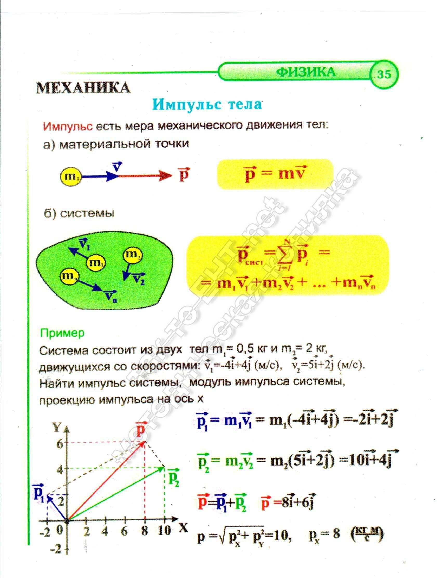 Импульс тела (механика)