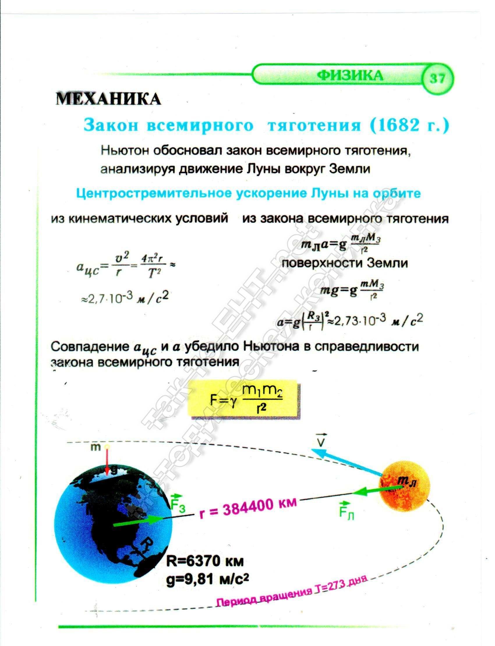 Закон всемирного тяготения 1682 г. (механика)