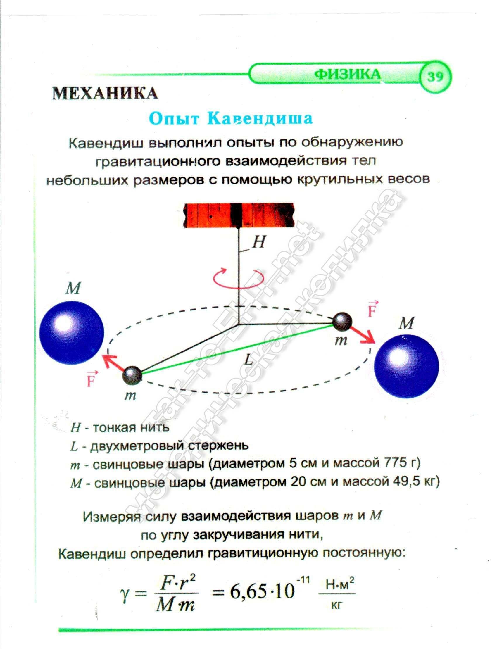 Опыт Кавендиша (механика)