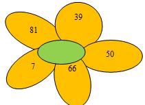 7 Поступательное движение (механика)