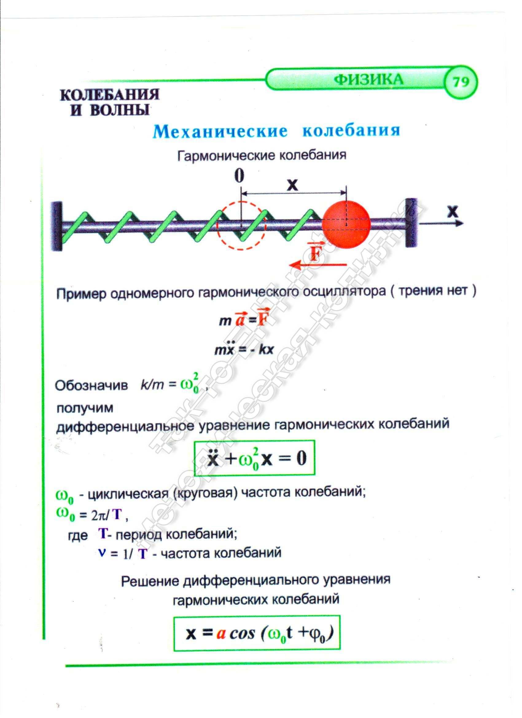 Механические колебания