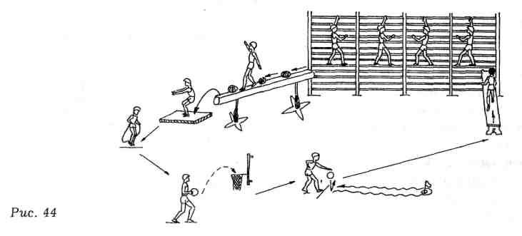 Полоса препятствий (рис. 44)