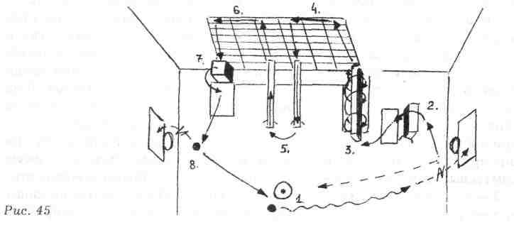 Полоса препятствий (рис. 45)